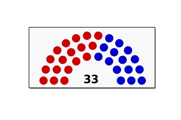 Wisconsin Senate Seat Party Distribution_-3449723254082483867