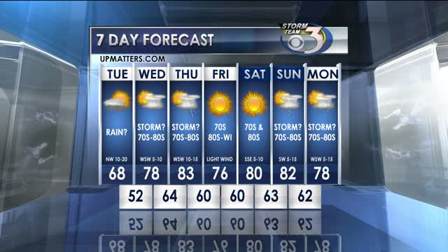 Monday Night-s Forecast 8-10-2015_20150810225010