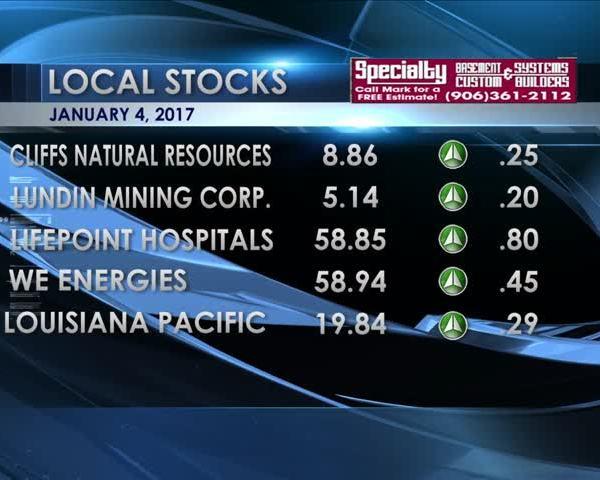 Stocks 1-4-2017