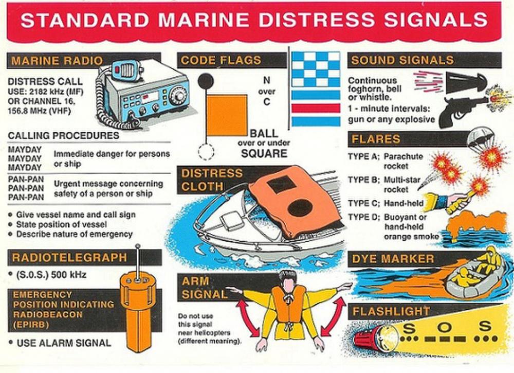 Coast Guard stresses boating safety, distress signal awareness