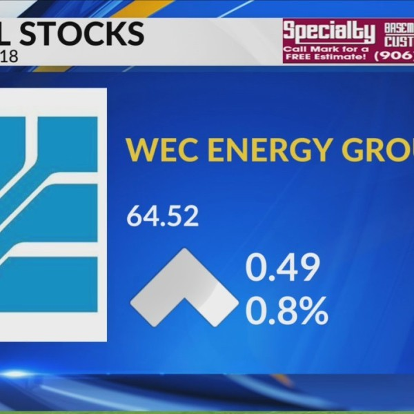 Stocks 7-10-2018