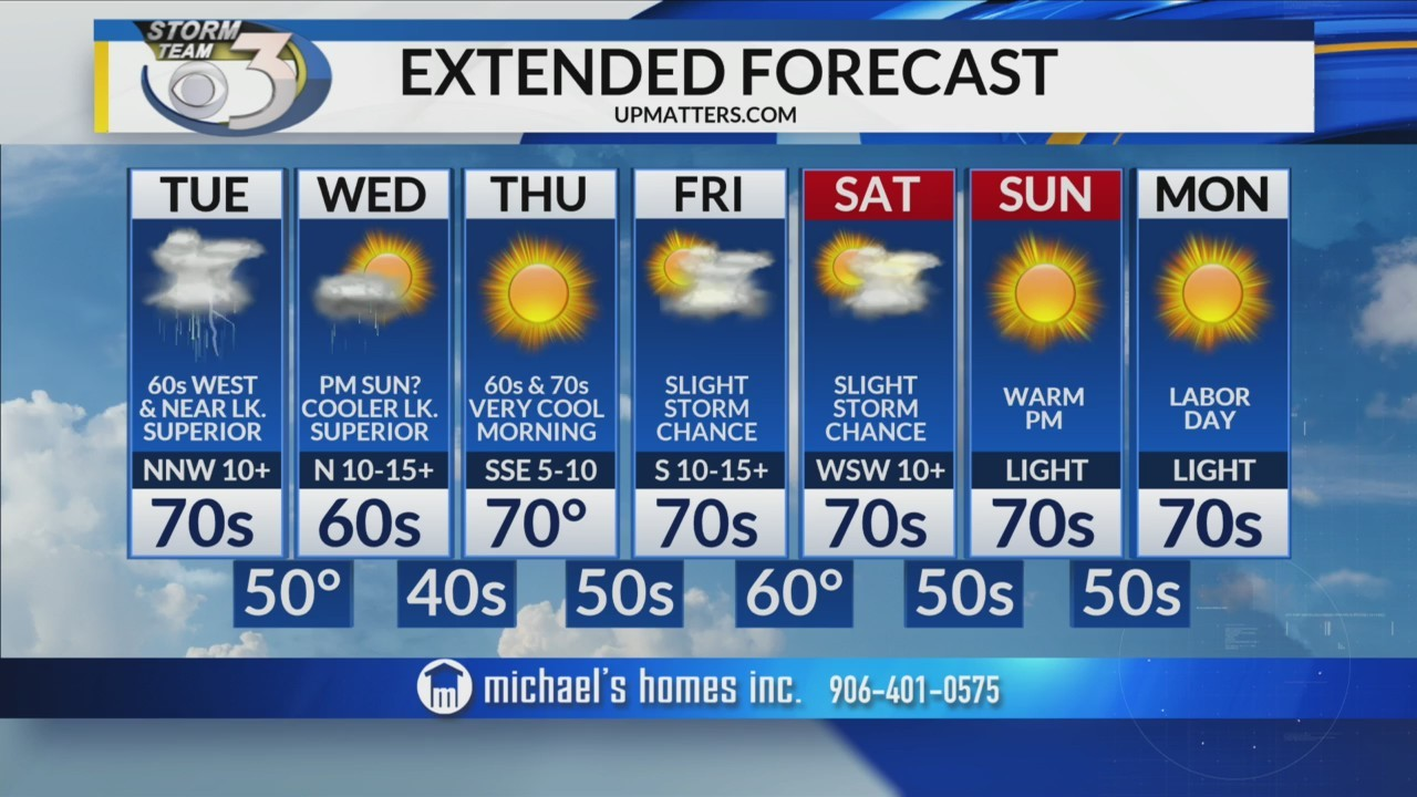LOCAL 3 MONDAY EVENING WEATHER FORECAST 8/27/2018