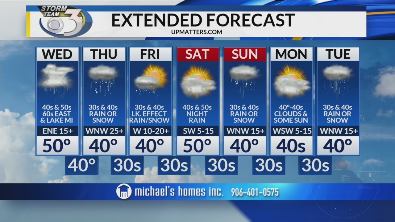 LOCAL 3 TUESDAY EVENING WEATHER FORECAST 10/9/2018