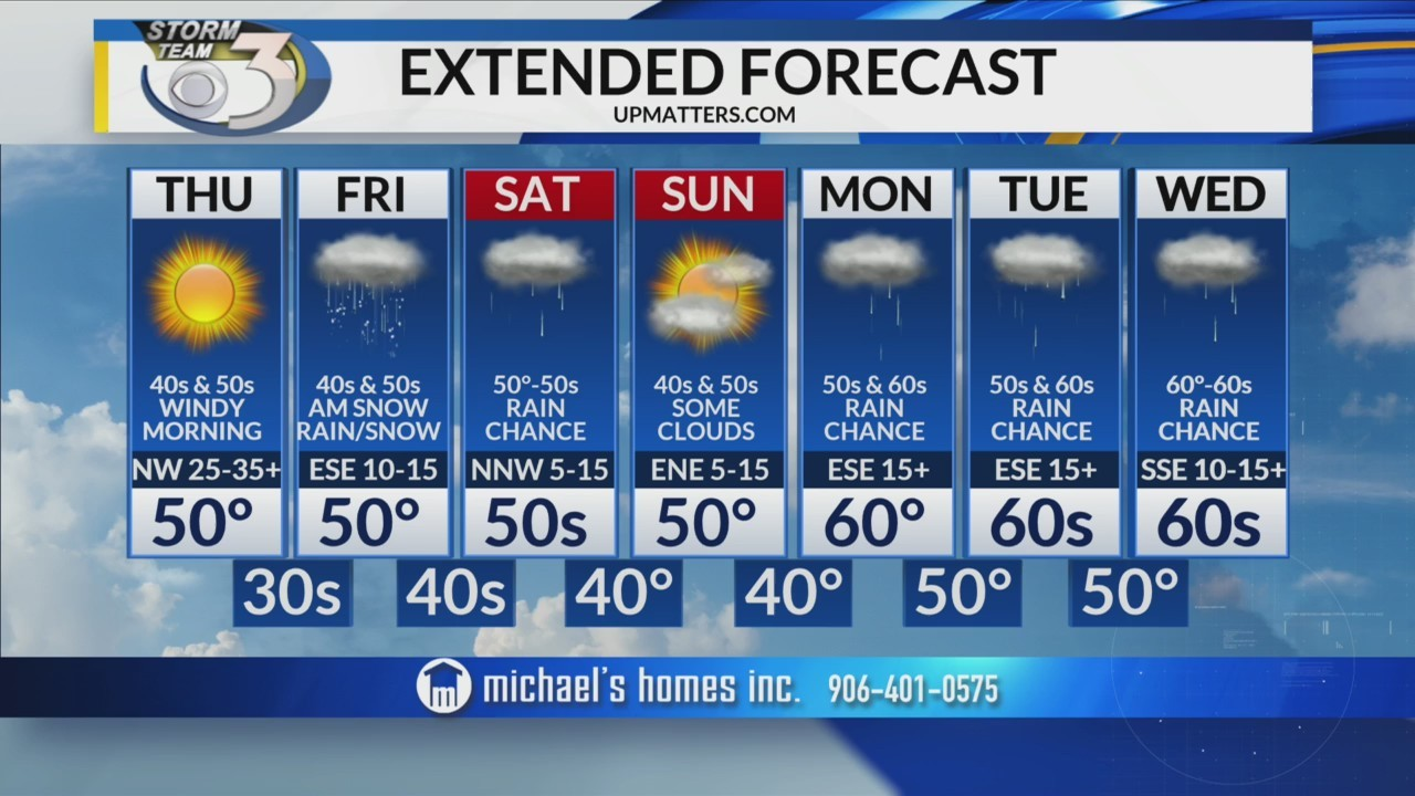 LOCAL 3 WEDNESDAY EVENING WEATHER FORECAST 10/3/2018