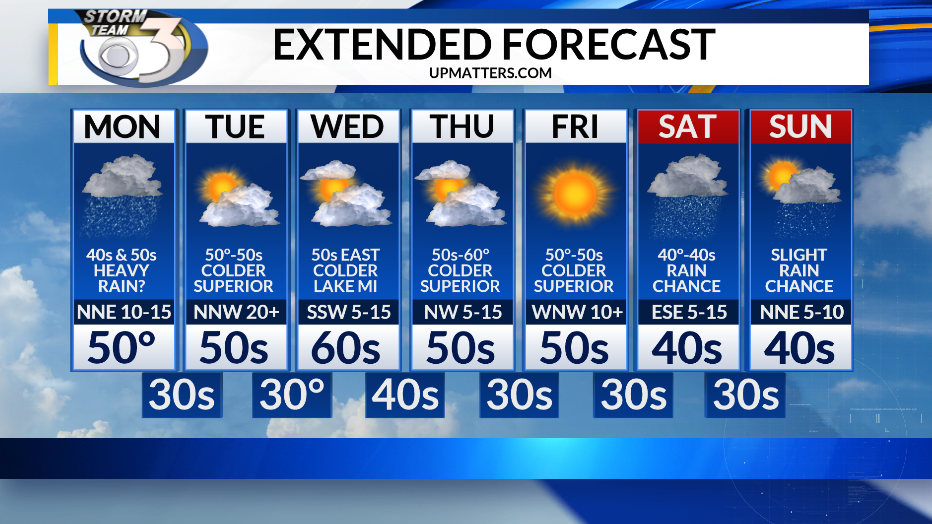 Web Extended Forecast_1555909209857.PNG.jpg