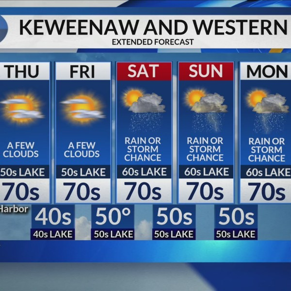 LOCAL 3 THURSDAY'S WEATHER FORECAST 6/20/2019