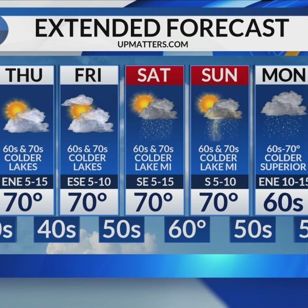 LOCAL 3 TUESDAY EVENING WEATHER FORECAST 6/18/2019