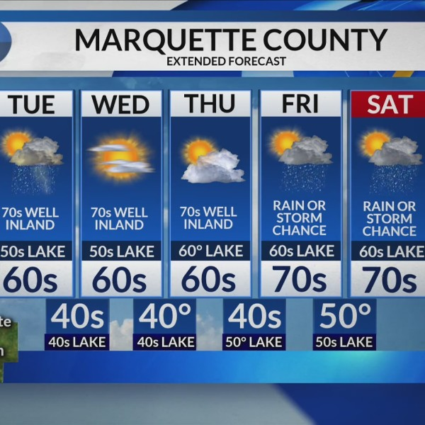 LOCAL 3 TUESDAY'S WEATHER FORECAST 6/18/2019