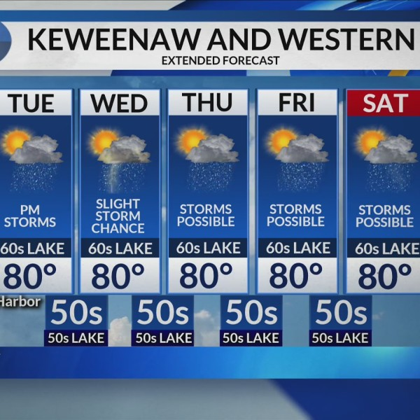 LOCAL 3 TUESDAY'S WEATHER FORECAST 6/25/2019