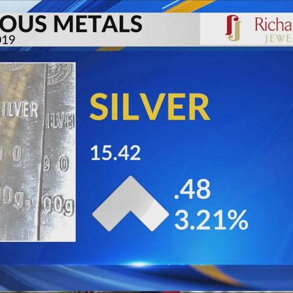 Precious Metals 6-20-2019