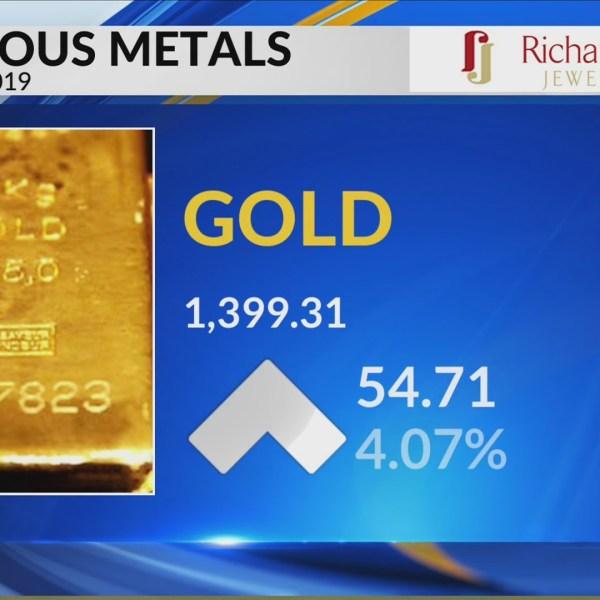 Precious Metals 6-21-2019