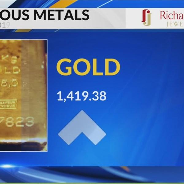 Precious Metals 6-24-2019