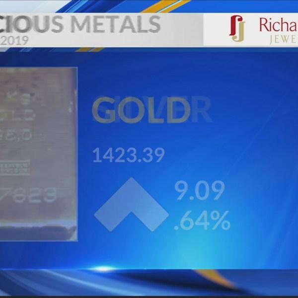 Precious Metals 6-25-2019