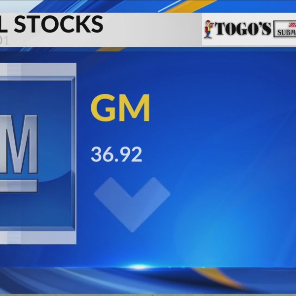 Stocks 6-21-2019