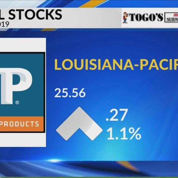 Stocks 6-24-2019