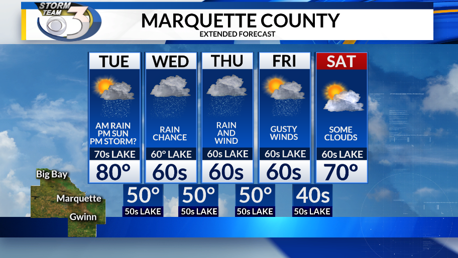 LOCAL 3 TUESDAY'S WEATHER FORECAST 9/10/2019 | WJMN