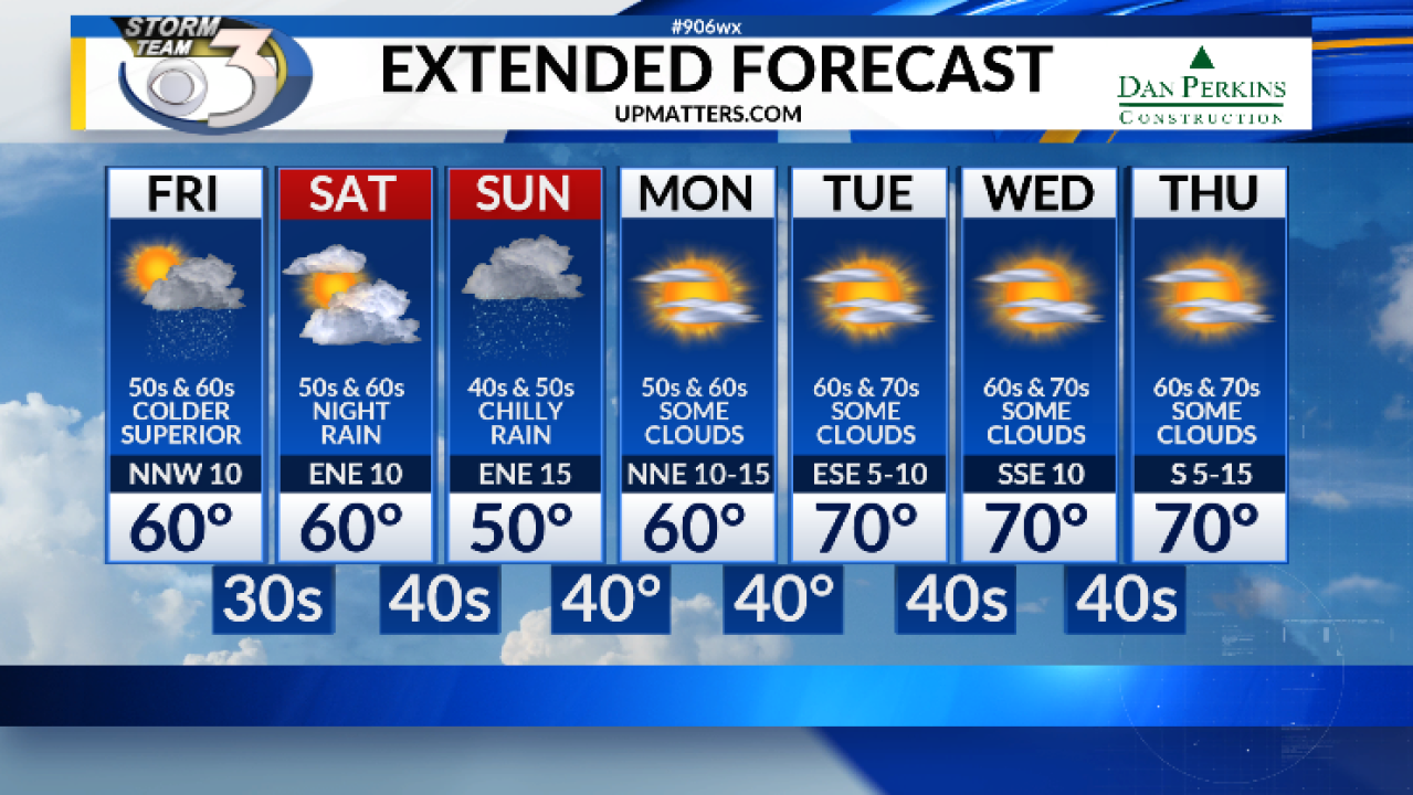 LOCAL 3 THURSDAY EVENING WEATHER FORECAST 5/14/2020 | WJMN - UPMatters.com