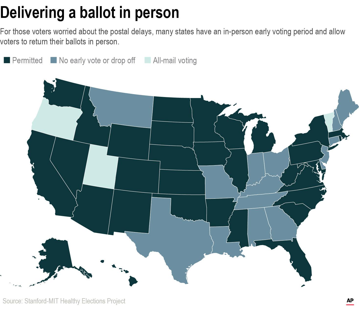 Election-2020-Voting-Ballot